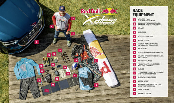 red bull x alps equipment infographic