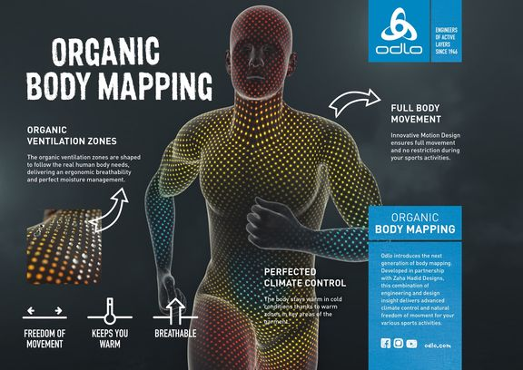 odlo tech level organic body mapping en